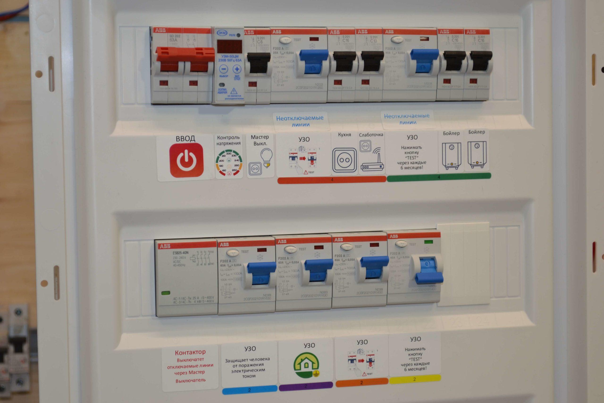 Маркировка для электрощита